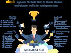 Abah Digital Marketing Specialist