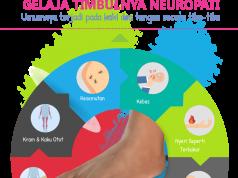 Neurotropi
