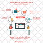Shopback, Pilihan Belanja Hemat Kebutuhan Ramadhan Ala Videografer