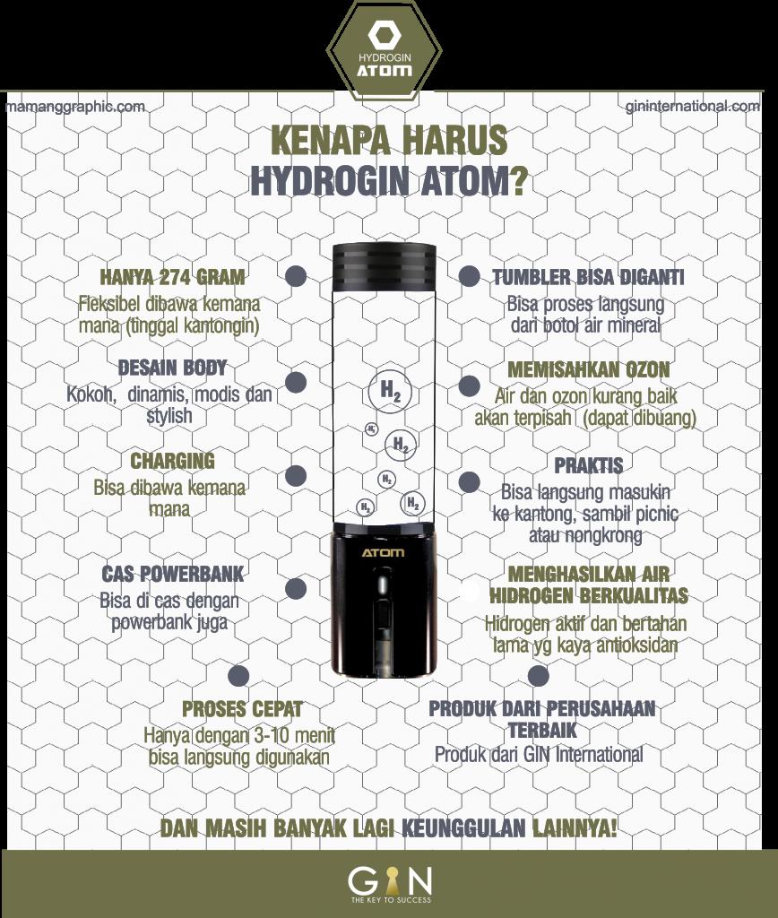 Kenapa Harus Hydrogin Atom