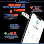 Menembus Batas di Era Digital dengan ASUS Zenfone Max M2