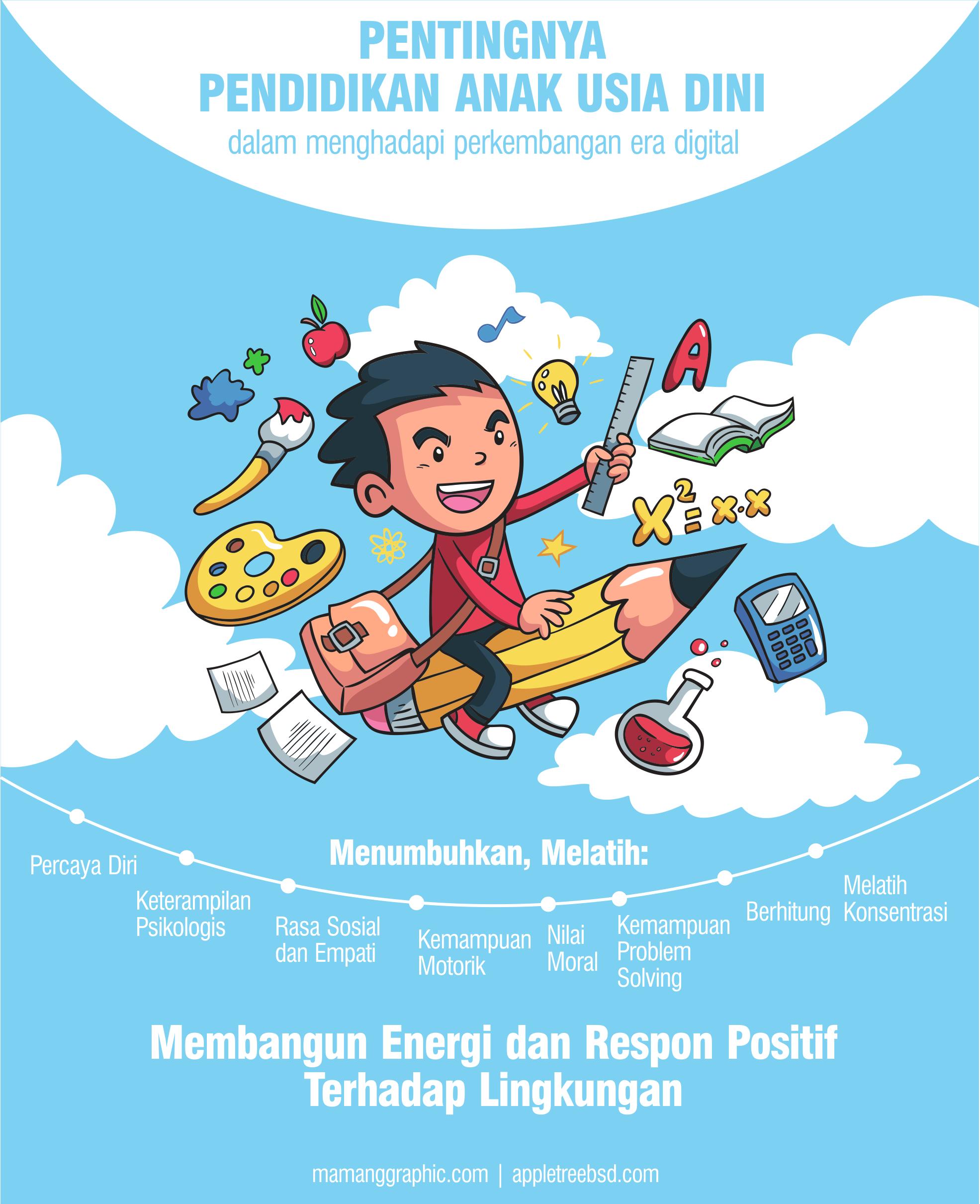 Pentingnya Pendidikan Anak Usia Dini Mamang Graphic