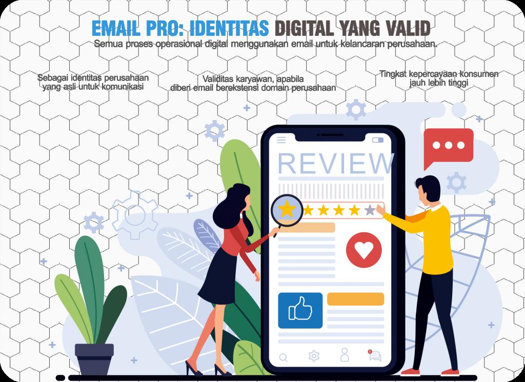 Identitas Digital Perusahaan